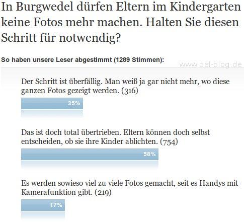 haz.de_leserumfrage_12.4.2014.jpg